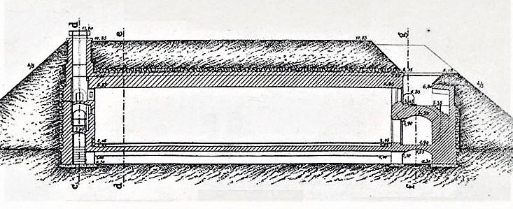 Plan d'u magasin à poudre en coupe longitudinale d'après un document issu de l'aide mémoire des officiers d'artillerie publié en 1884